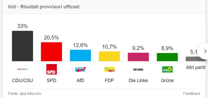 Screenshot-2017-9-26 elezioni germania - Cerca con Google