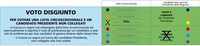 elezioni regionali sardegna voto disgiunto-2