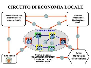 monete-locali.jpg