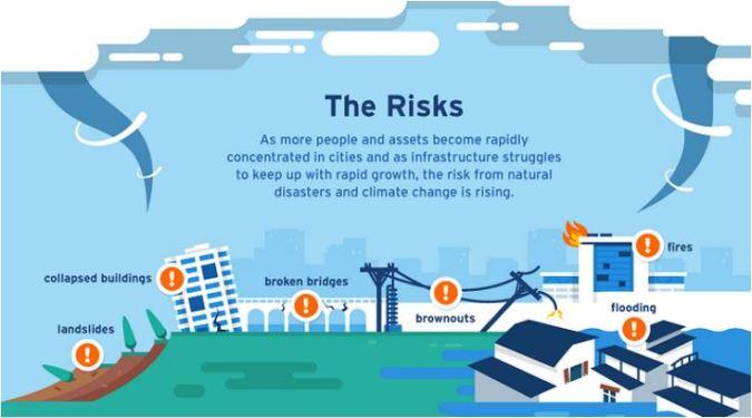 rischi&resilienza.JPG